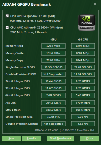 Quadro FX 1700 GPGPU
